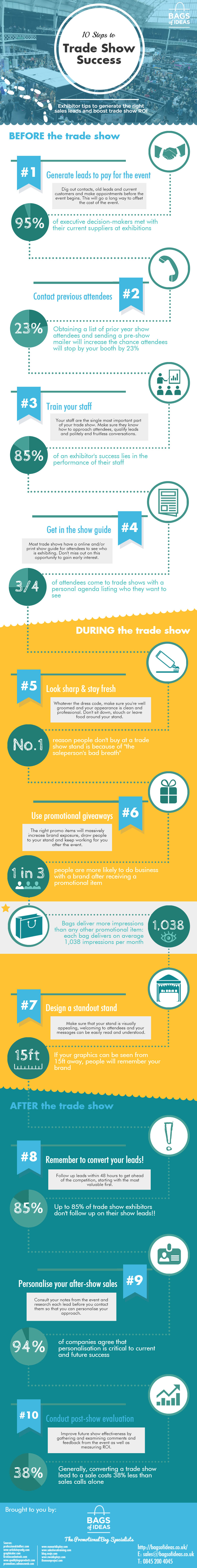 Infographic showing ten steps to trade show success