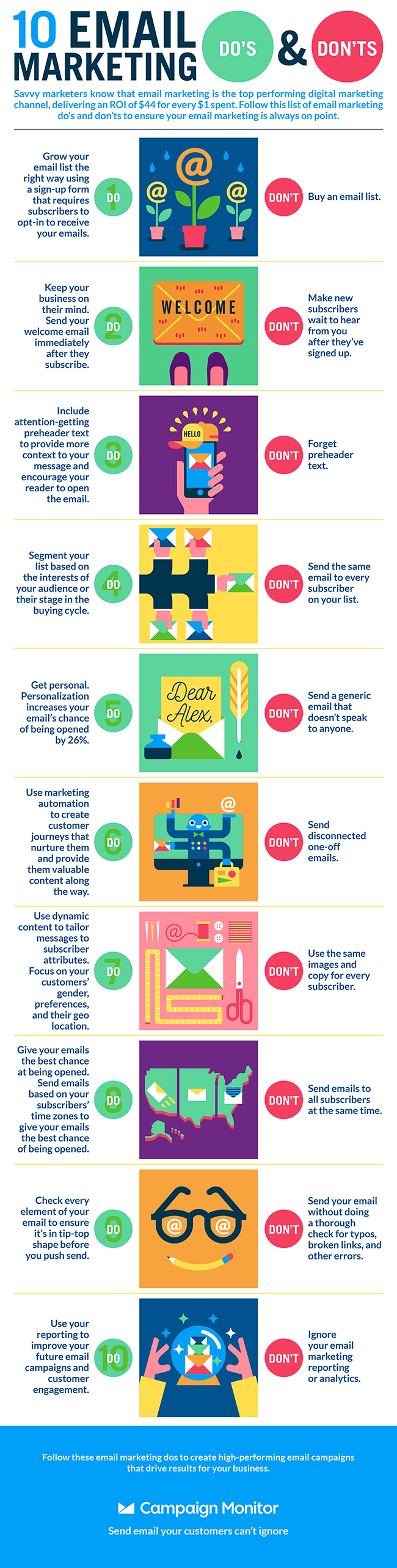 Infographic showing email marketing do and donts